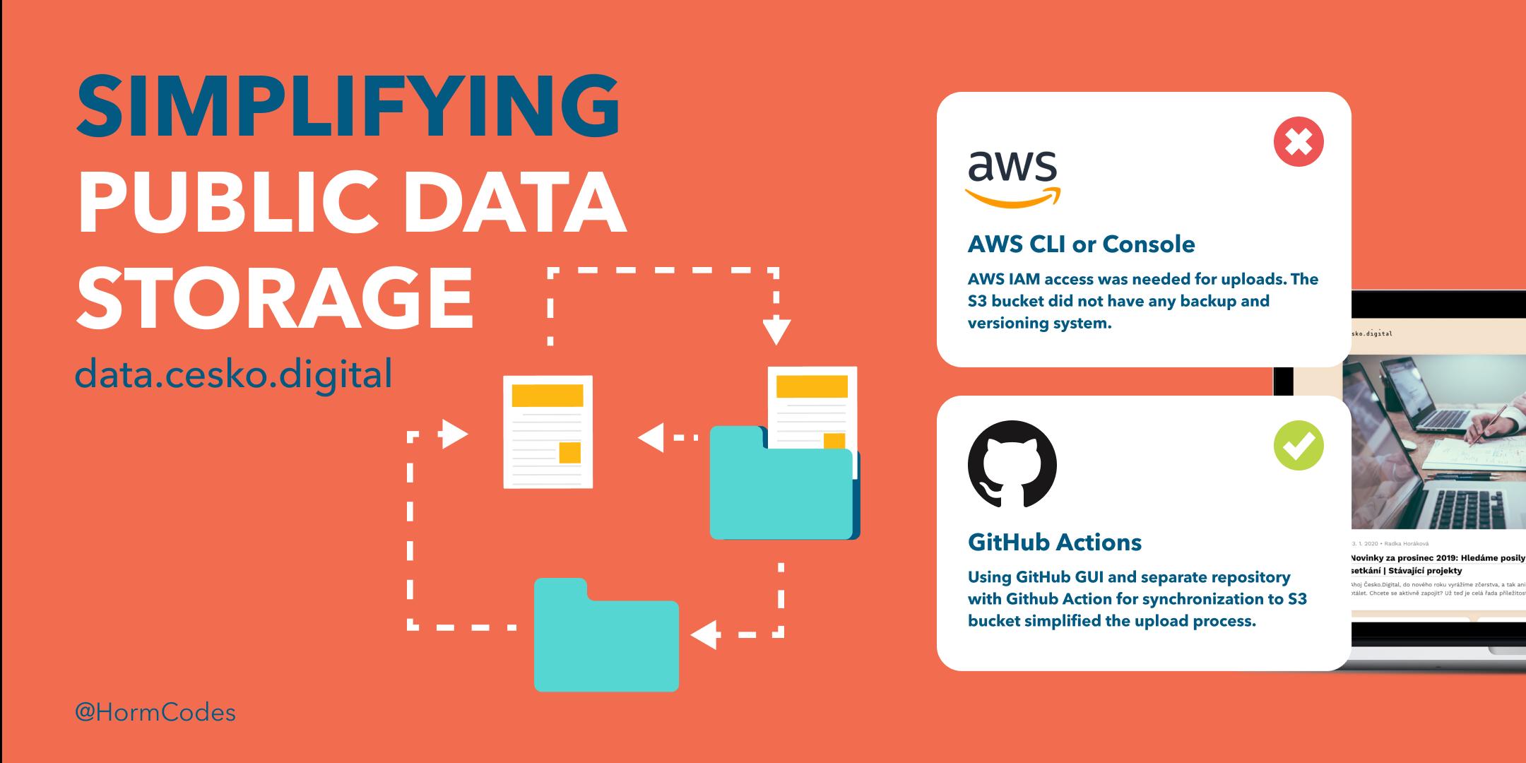 Cover článku How we simplified our Public Data Storage (data.cesko.digital)